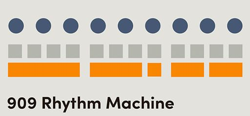 909 Rhythm Machine